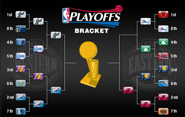 2012 NBA Playoffs bracket