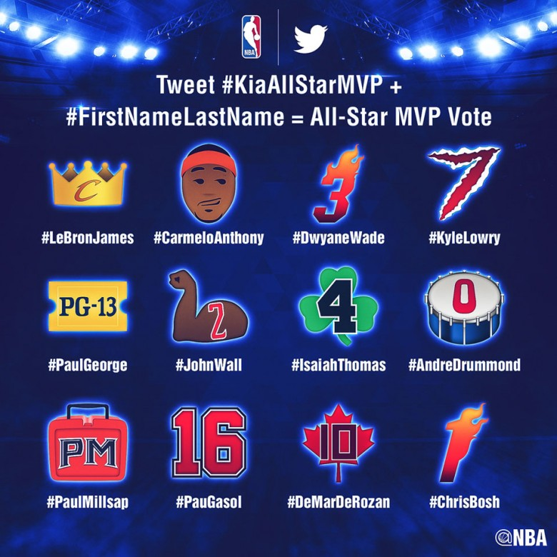 NBA All-Star 2016 emojis - East