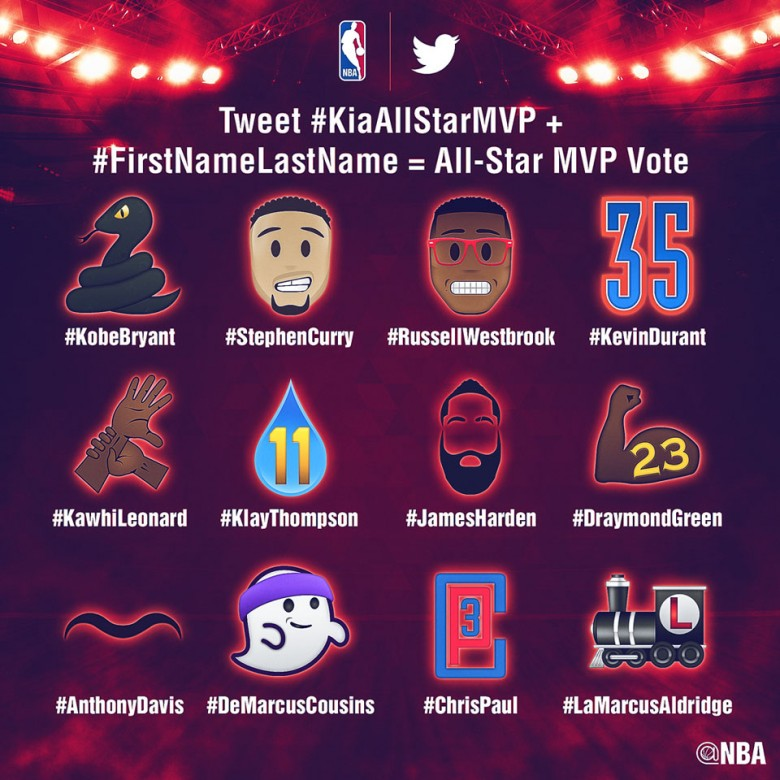 NBA All-Star 2016 emojis - West
